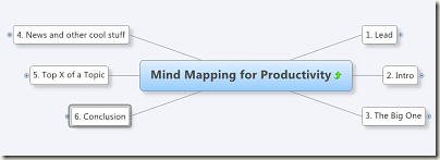Mind Mapping for Productivity – YMM #26