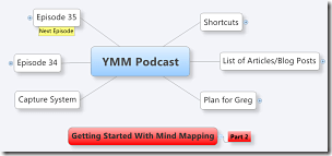 Getting Started With Mind Mapping – Part 2 – YMM #34